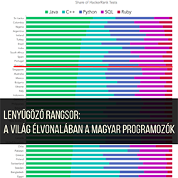 Lenyűgöző rangsor: a világ élvonalában a magyar programozók